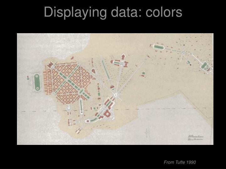 Displaying data: