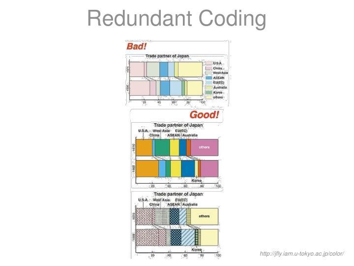 Redundant Coding