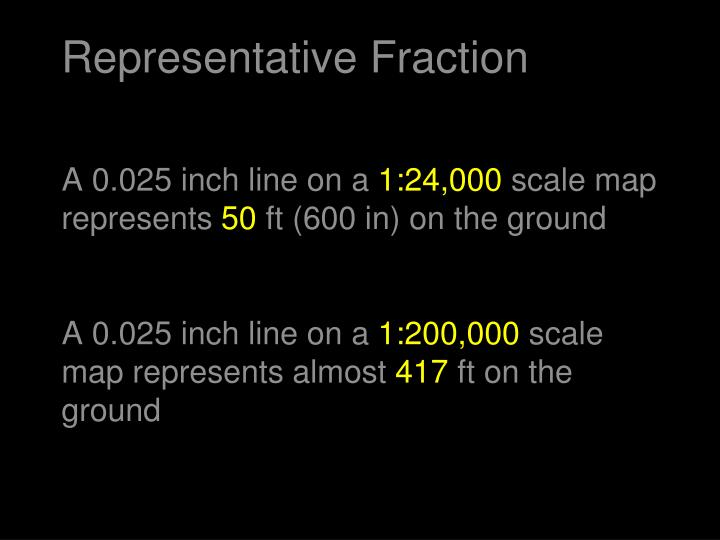 Representative Fraction