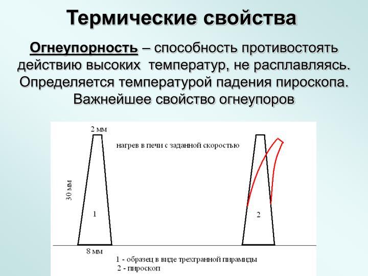 Термические свойства