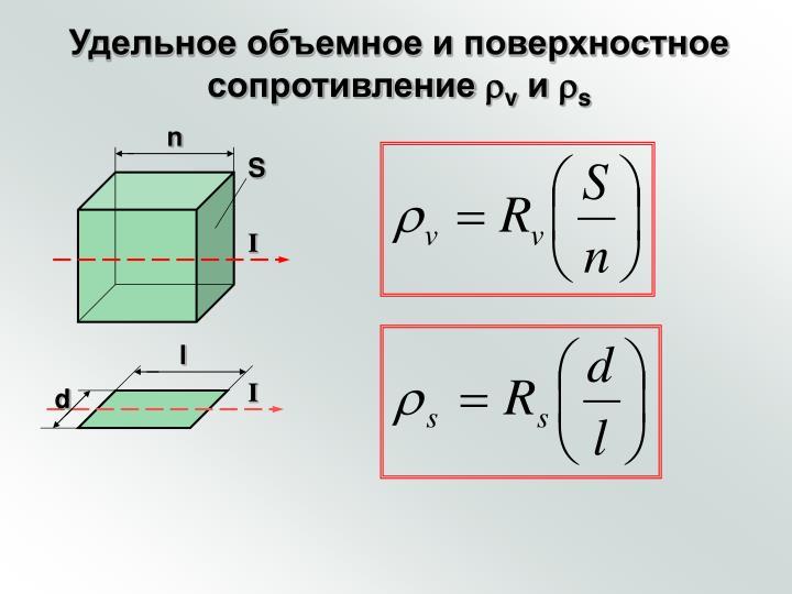 Удельное объемное и поверхностное сопротивление