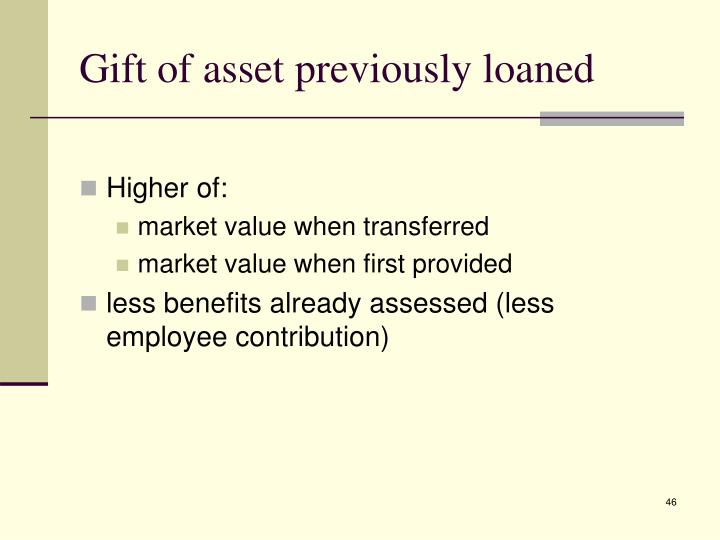 Gift of asset previously loaned