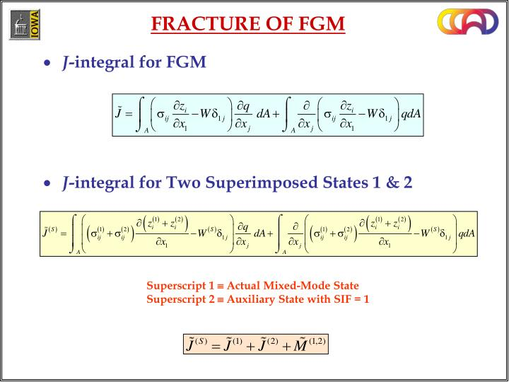 FRACTURE OF FGM