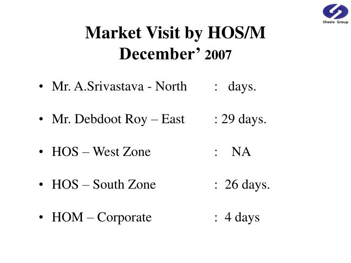 Market Visit by HOS/M