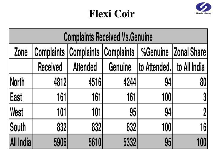Flexi Coir