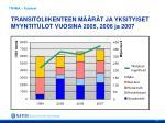 transitoliikenteen m r t ja yksityiset myyntitulot vuosina 2005 2006 ja 2007