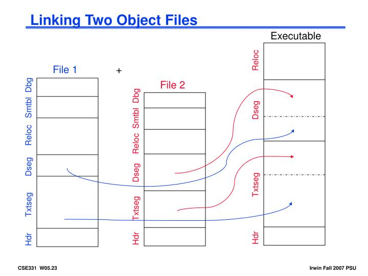 Linking Two Object Files