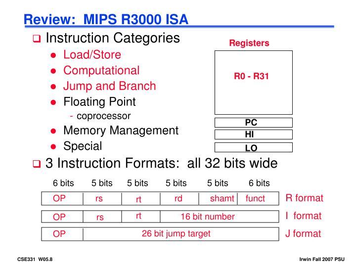 Review:  MIPS R3000 ISA