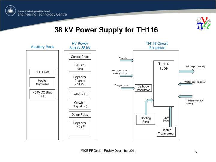 38 kV Power Supply for TH116