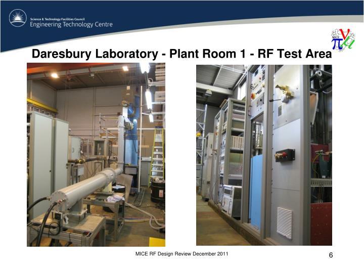 Daresbury Laboratory - Plant Room 1 - RF Test Area