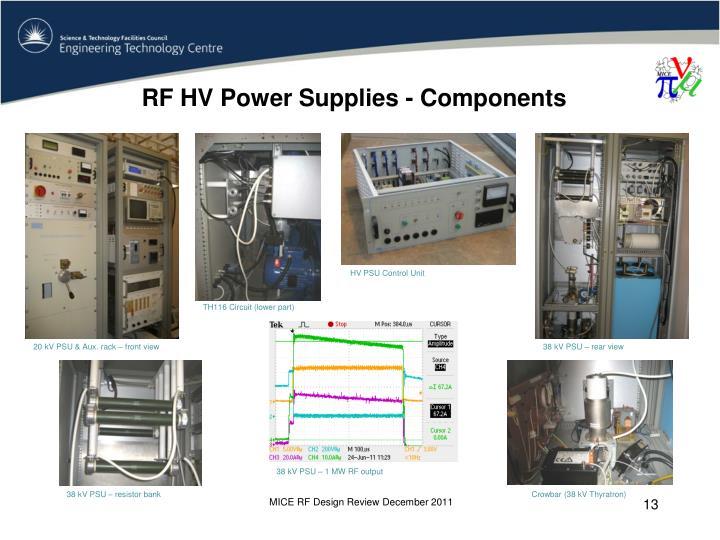 RF HV Power Supplies - Components