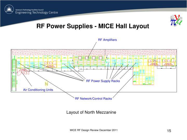 RF Power Supplies - MICE Hall Layout