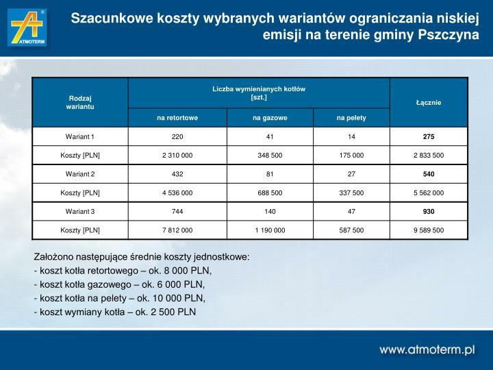 Szacunkowe koszty wybranych wariantów ograniczania niskiej emisji na terenie gminy Pszczyna