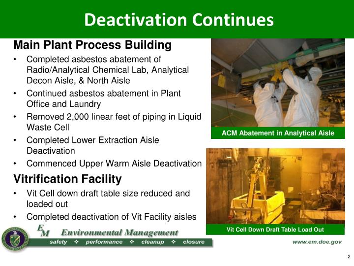 Deactivation Continues
