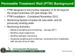 permeable treatment wall ptw background