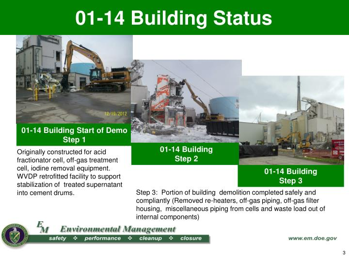 01-14 Building Status