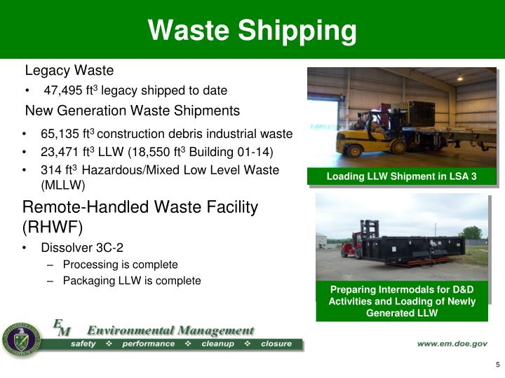 Waste Shipping