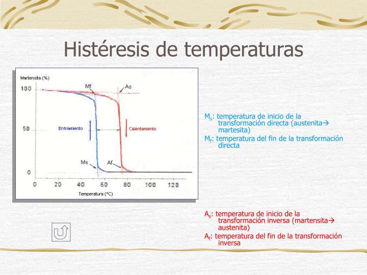 Histéresis de temperaturas