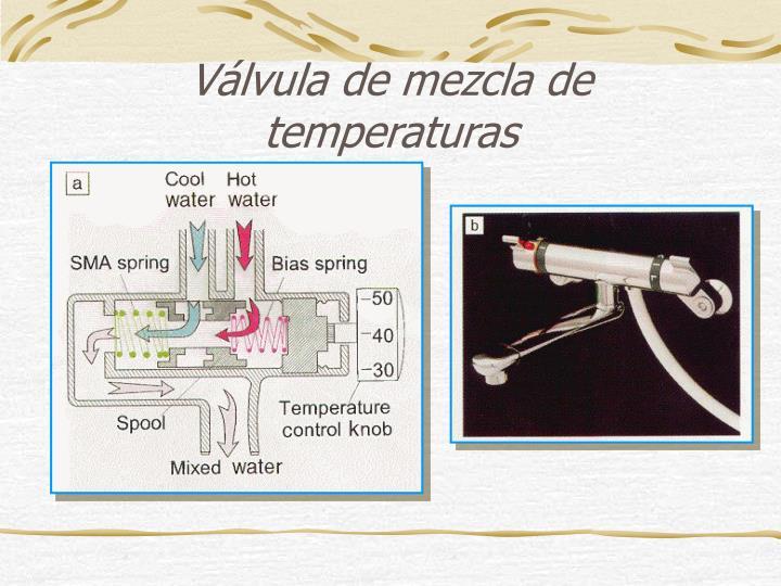 Válvula de mezcla de temperaturas