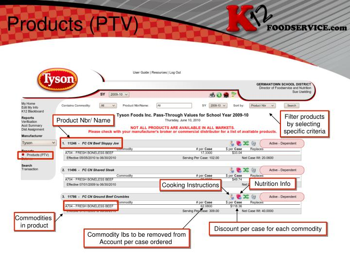 Products (PTV)