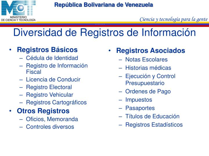 Registros Básicos