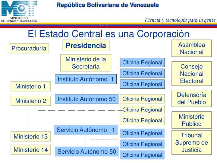 El Estado Central es una Corporación