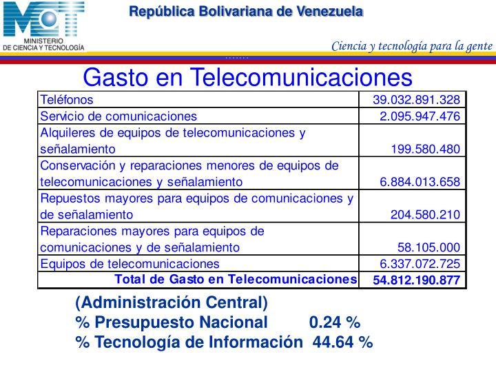 Gasto en Telecomunicaciones