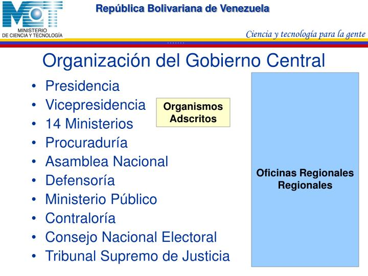 Organización del Gobierno Central