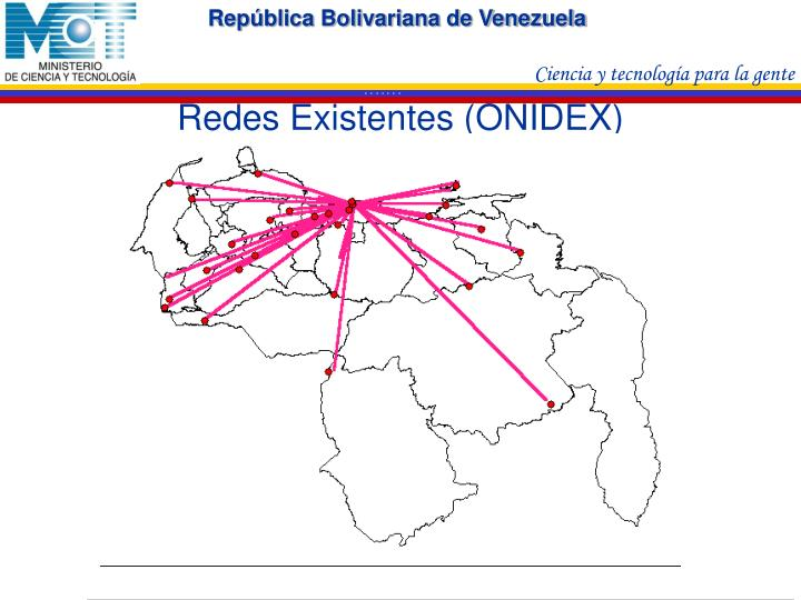 Redes Existentes (ONIDEX)