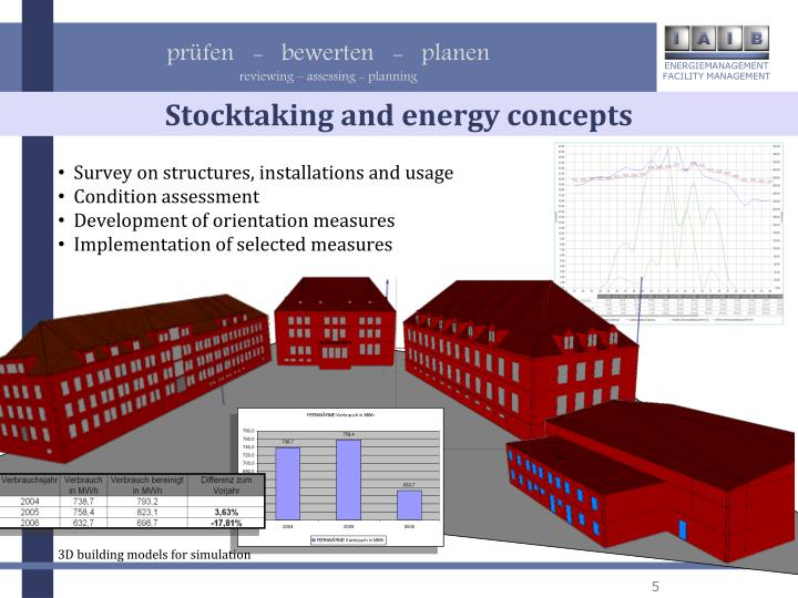 Stocktaking and energy concepts