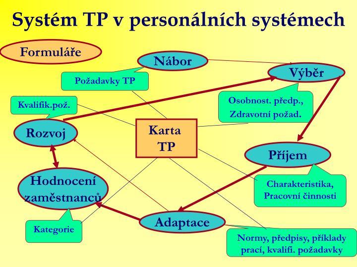 Systém TP v personálních systémech