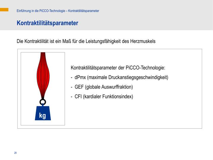 Einführung in die PiCCO-Technologie – Kontraktilitätsparameter