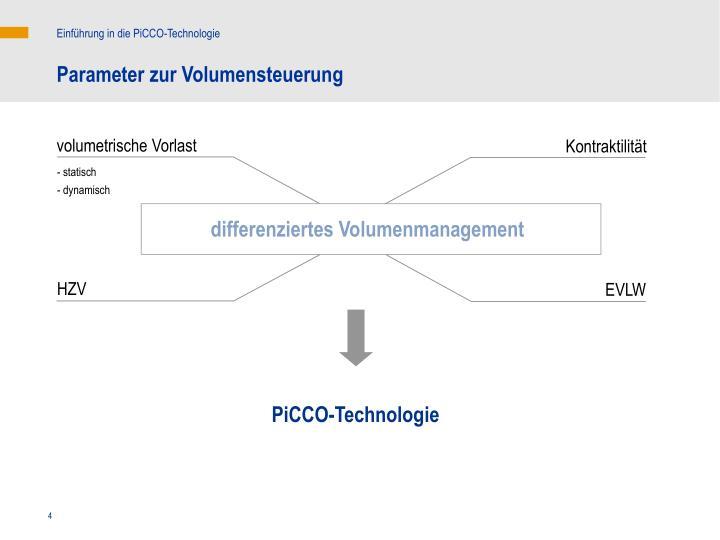 Einführung in die PiCCO-Technologie
