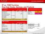 ip vs tdm trunking five year costs savings and payback