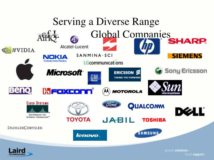 Serving a Diverse Range