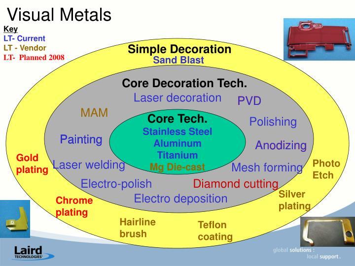Visual Metals