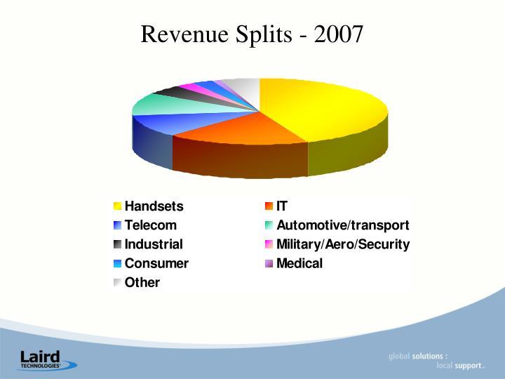 Revenue Splits - 2007