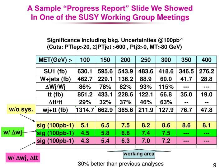 """A Sample """"Progress Report"""" Slide We Showed"""