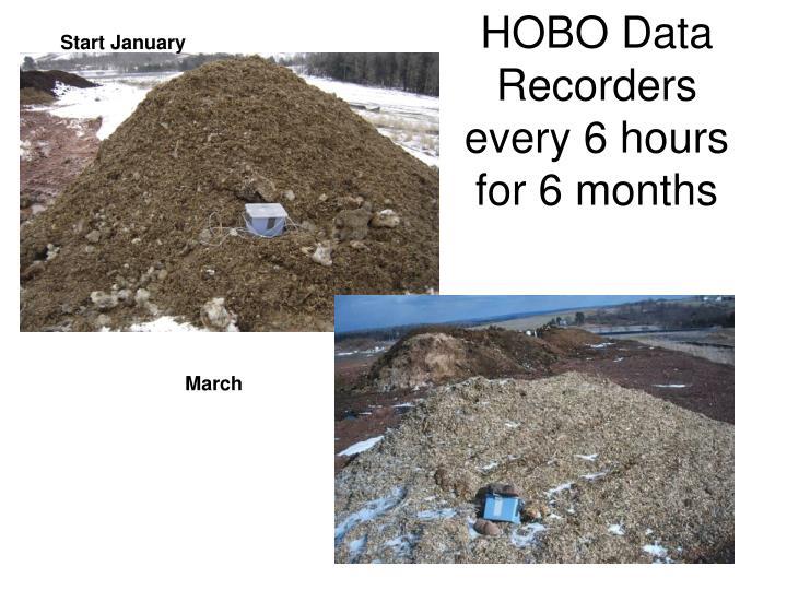HOBO Data Recorders