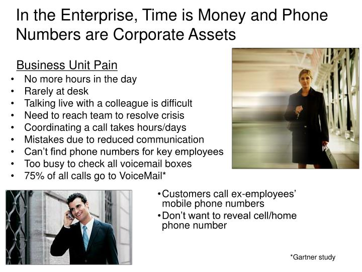 In the Enterprise, Time is Money and Phone Numbers are Corporate Assets