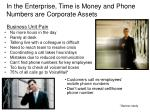 in the enterprise time is money and phone numbers are corporate assets