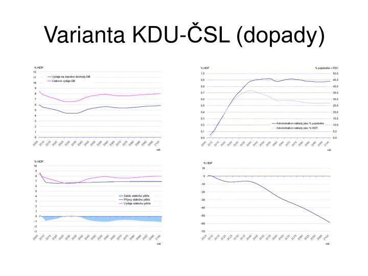 Varianta KDU-ČSL (dopady)