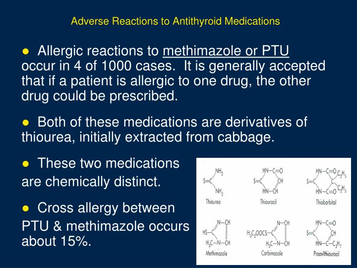 Adverse Reactions to Antithyroid Medications