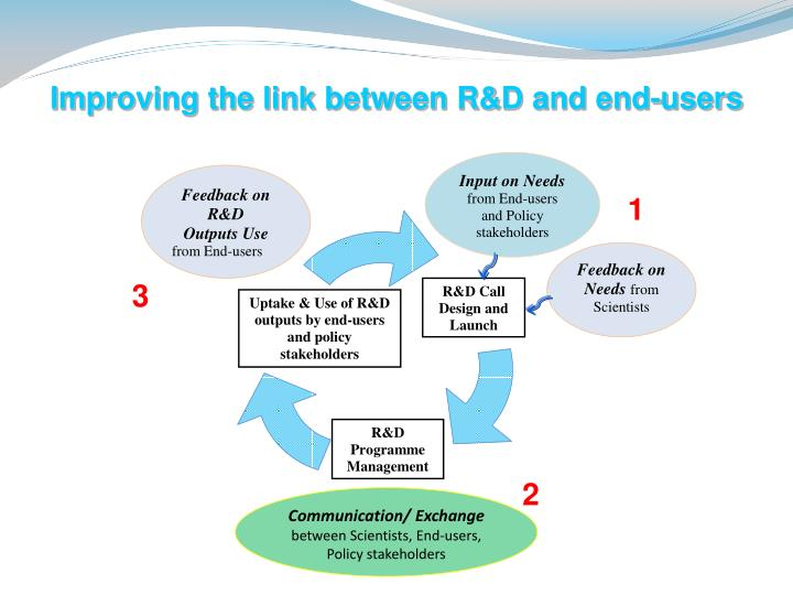 Improving the link between R&D and end-users