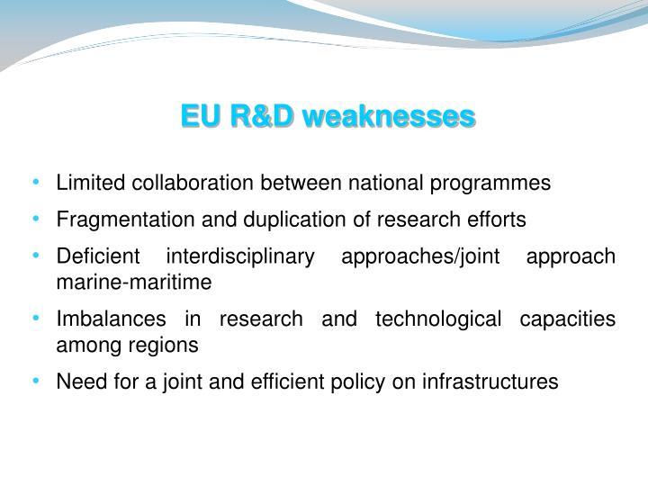 EU R&D