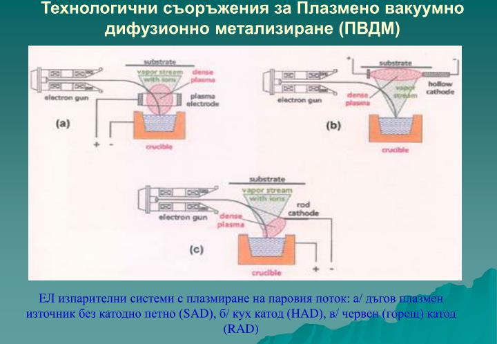 Технологични съоръжения за Плазмено вакуумно дифузионно метализиране (ПВДМ)