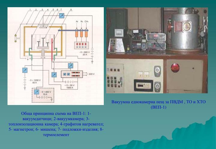 Вакуумна еднокамерна пещ за ПВДМ , ТО и ХТО (ВЕП-1)