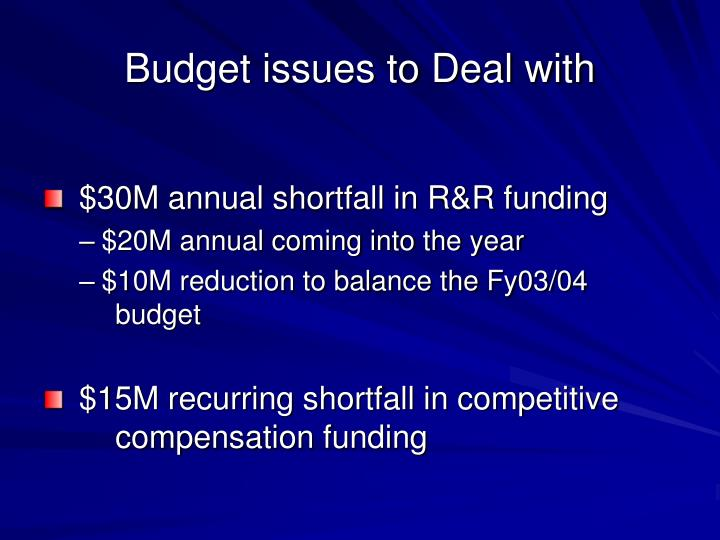 Budget issues to Deal with
