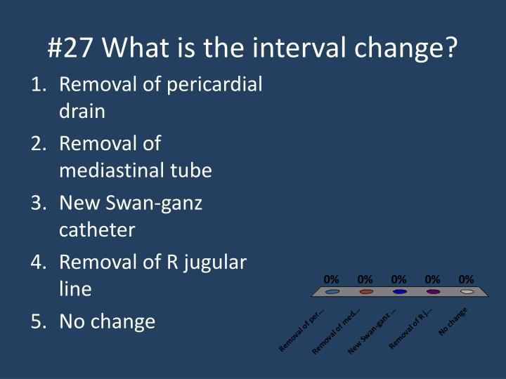 #27 What is the interval change?