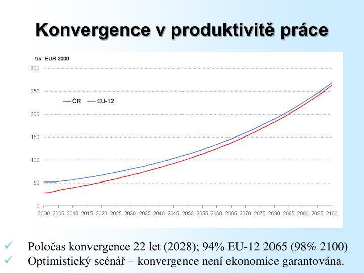 Konvergence v produktivitě práce